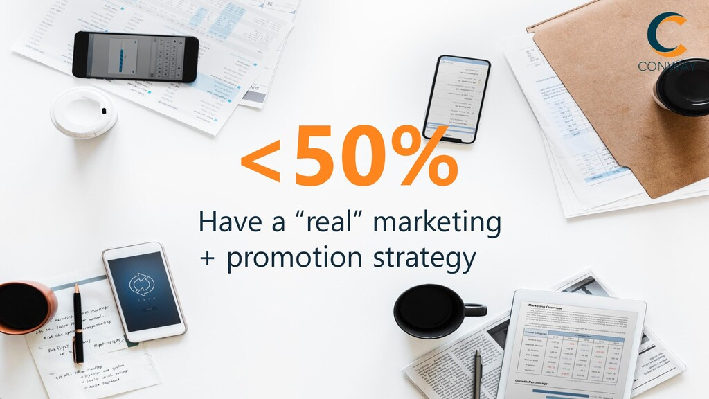 """<50% Have a """"real"""" marketing + promotion strate..."""