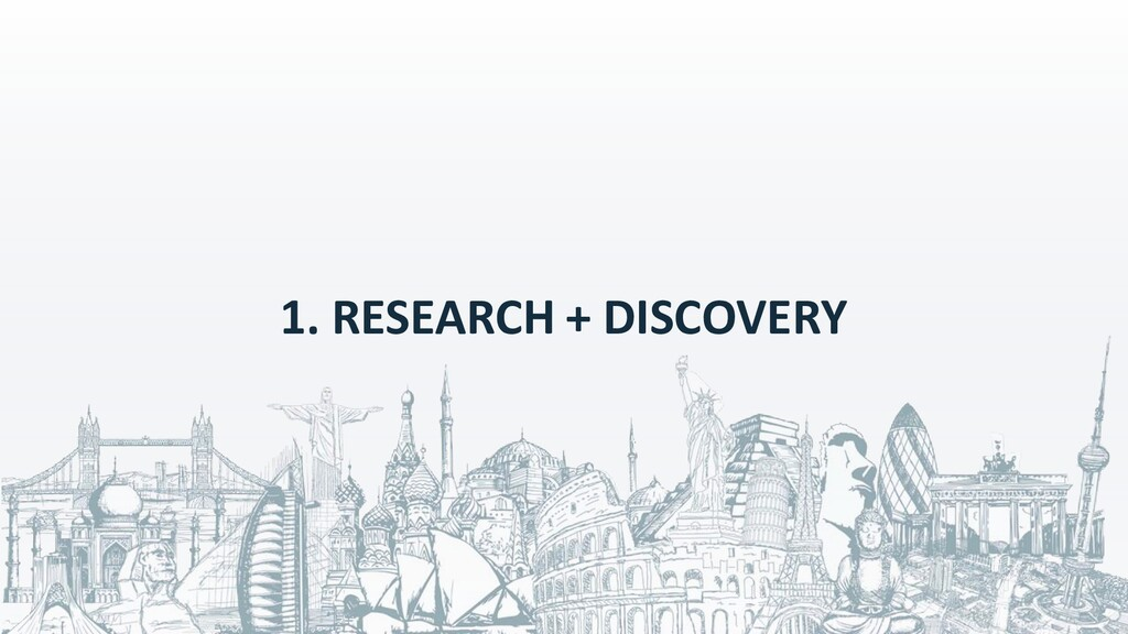 1. RESEARCH + DISCOVERY