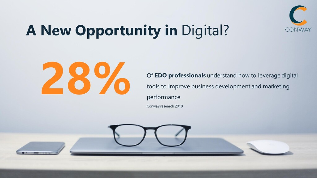 28% Of EDO professionalsunderstand how to lever...