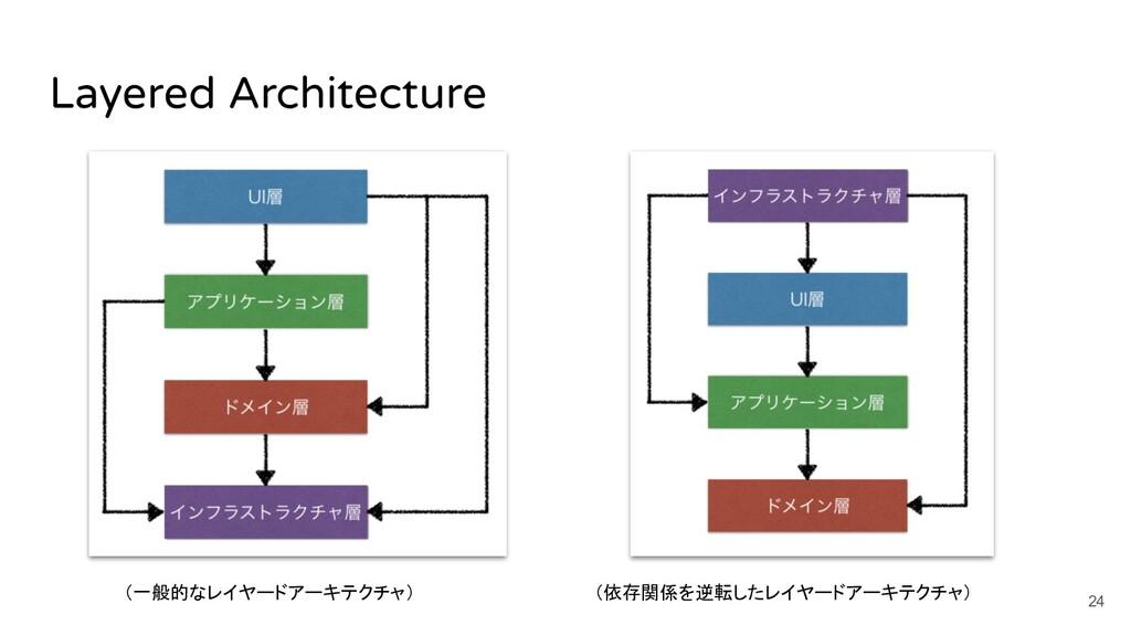 Layered Architecture (依存関係を逆転したレイヤードアーキテクチャ) 24...