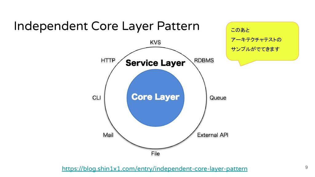 Independent Core Layer Pattern 9 https://blog.s...