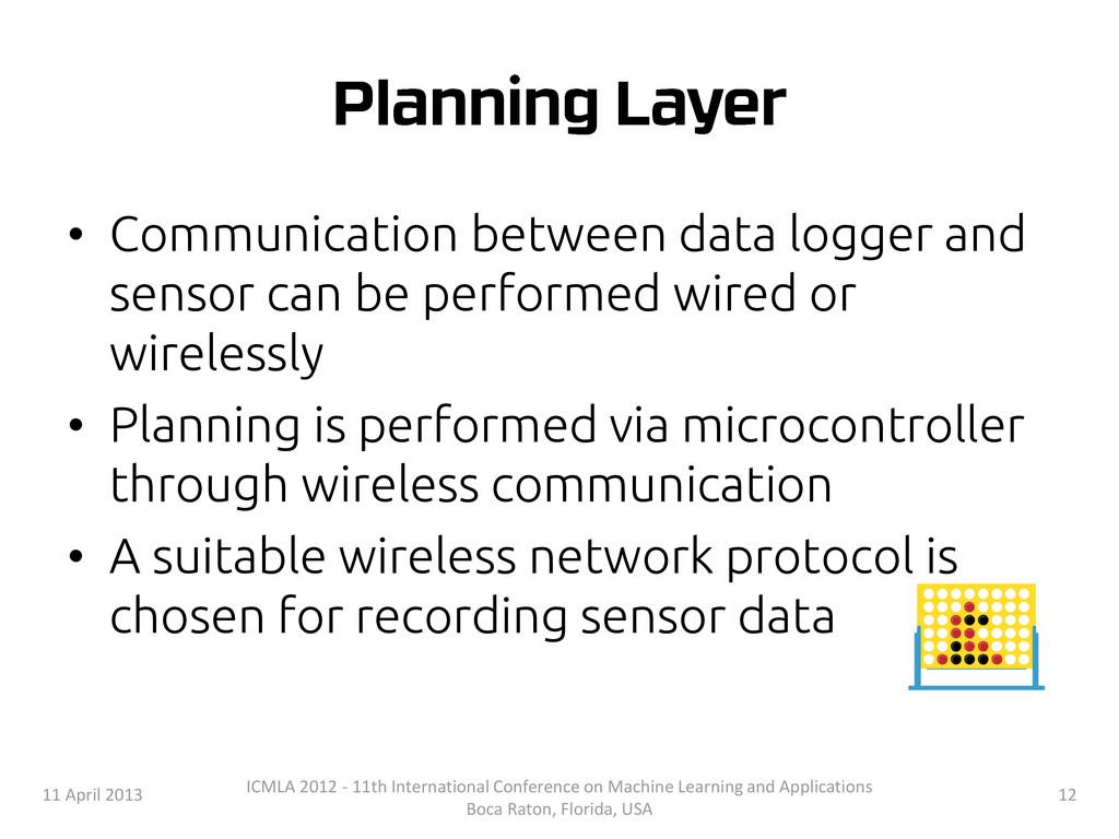 • Communication between data logger and sensor ...