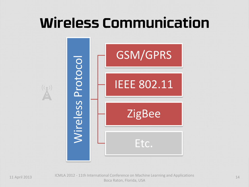 Wireless Protocol GSM/GPRS IEEE 802.11 ZigBee E...