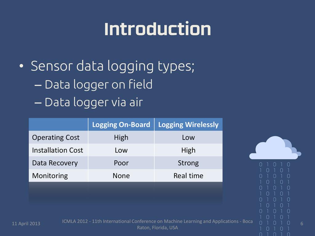• Sensor data logging types; – Data logger on f...