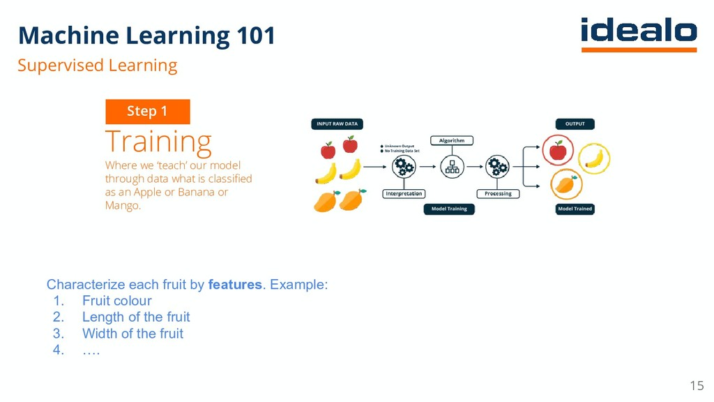 Machine Learning 101 Step 1 Training Where we '...