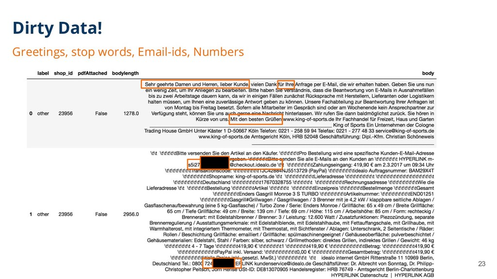 23 Dirty Data! Greetings, stop words, Email-ids...