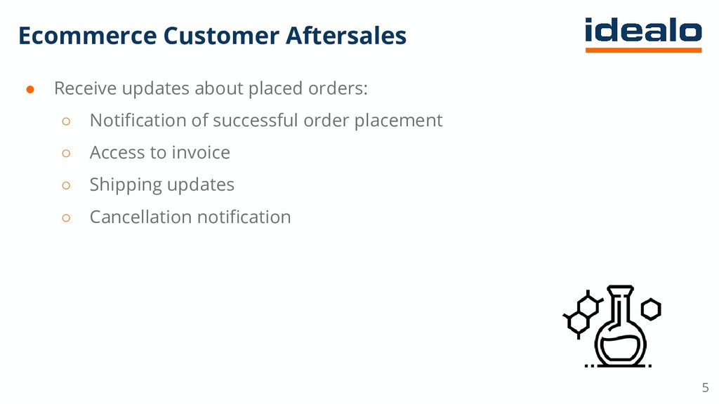 Ecommerce Customer Aftersales ● Receive updates...