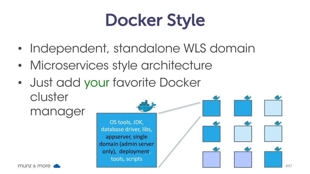Docker Style • Independent, standalone WLS doma...