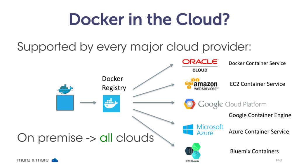 Docker in the Cloud? Supported by every major c...