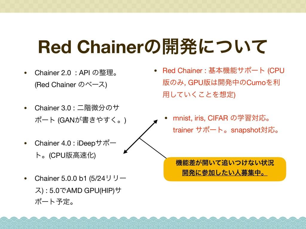 Red Chainerͷ։ൃʹ͍ͭͯ • Chainer 2.0 : API ͷཧɻ (Re...