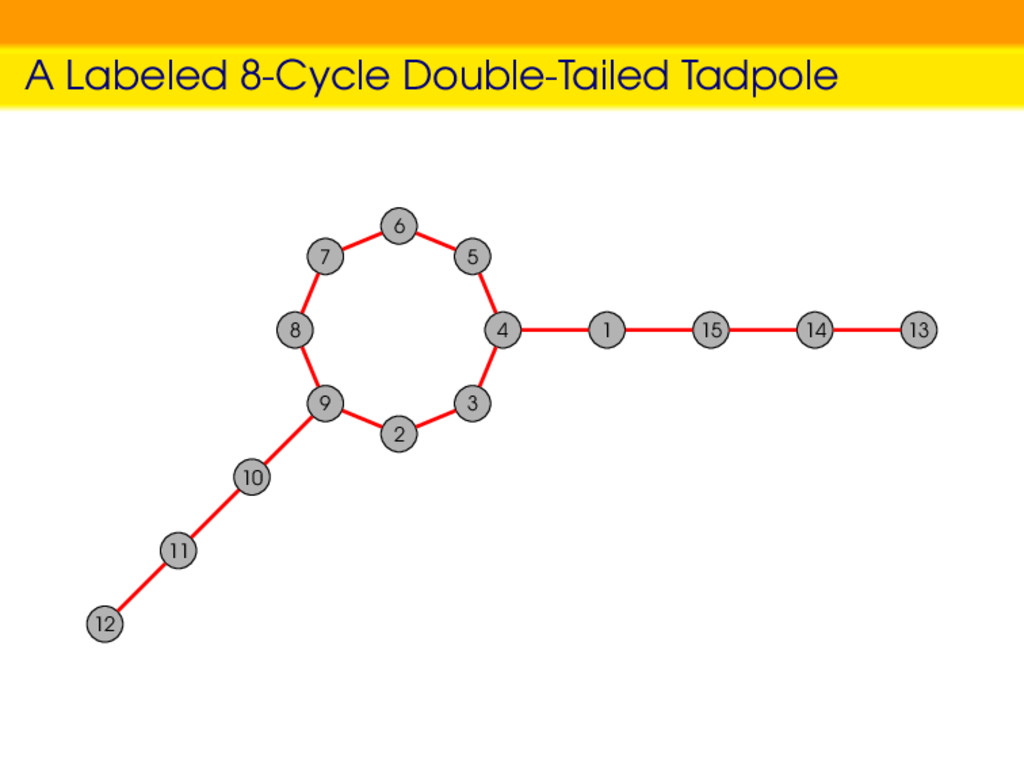 A Labeled 8-Cycle Double-Tailed Tadpole 4 5 6 7...
