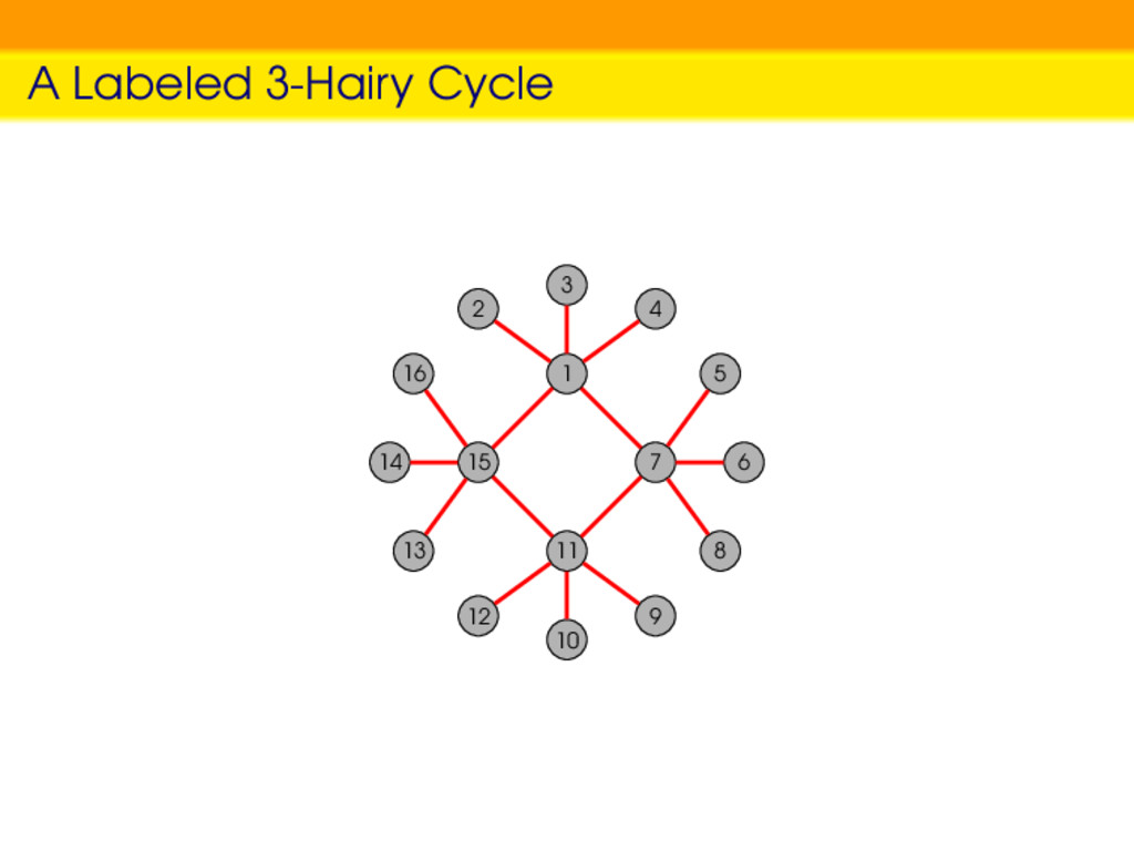A Labeled 3-Hairy Cycle 1 2 3 4 15 13 14 16 7 5...