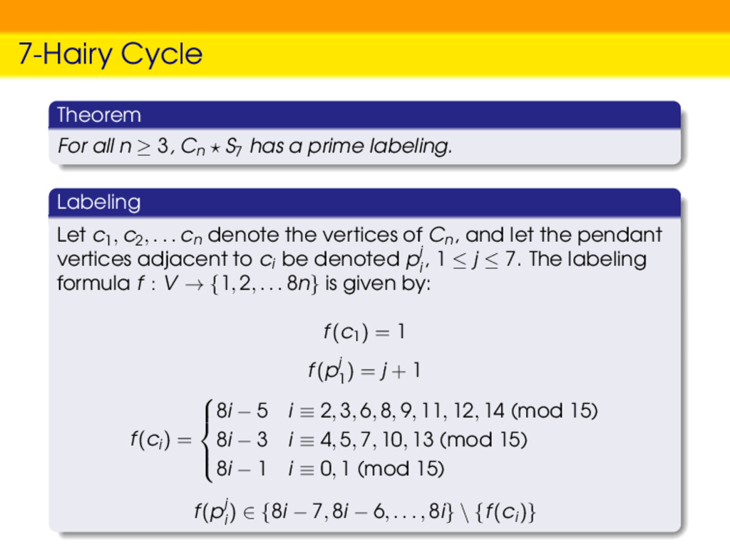 7-Hairy Cycle Theorem For all n ≥ 3, Cn S7 has ...