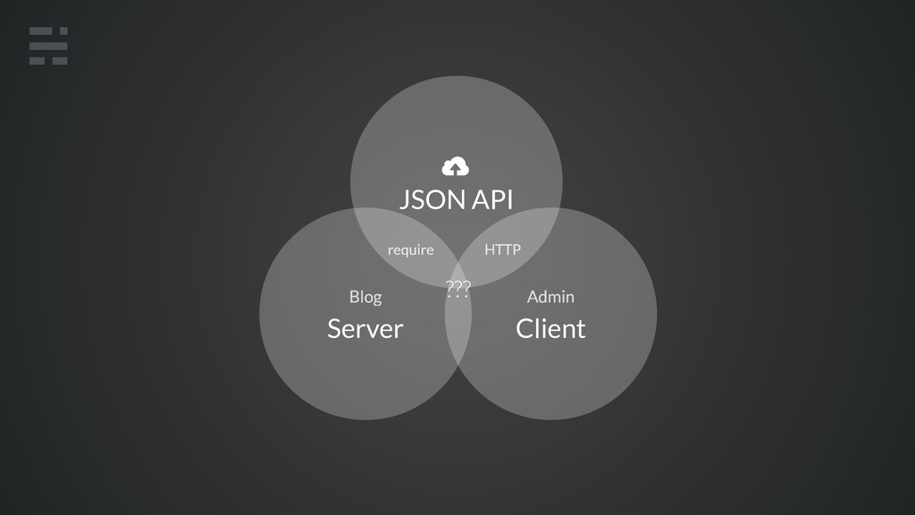 Server Blog Client Admin HTTP require JSON API ...
