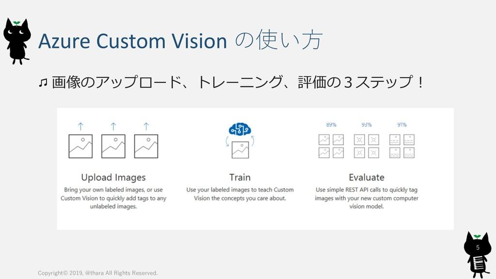 Azure Custom Vision    ...
