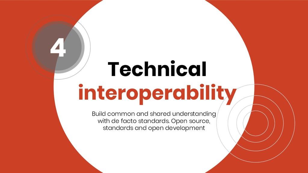Technical interoperability Build common and sha...