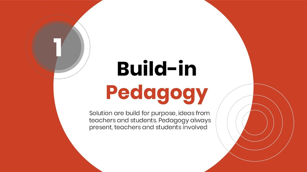 Build-in Pedagogy Solution are build for purpos...