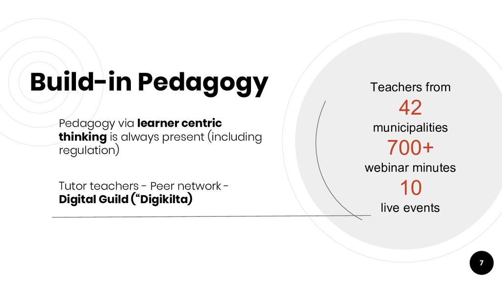 Build-in Pedagogy Pedagogy via learner centric ...