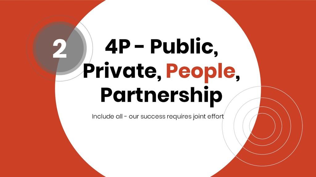 4P - Public, Private, People, Partnership Inclu...