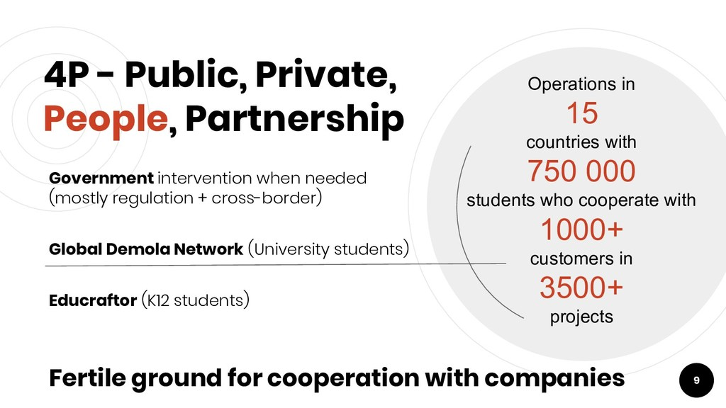 4P - Public, Private, People, Partnership Gover...