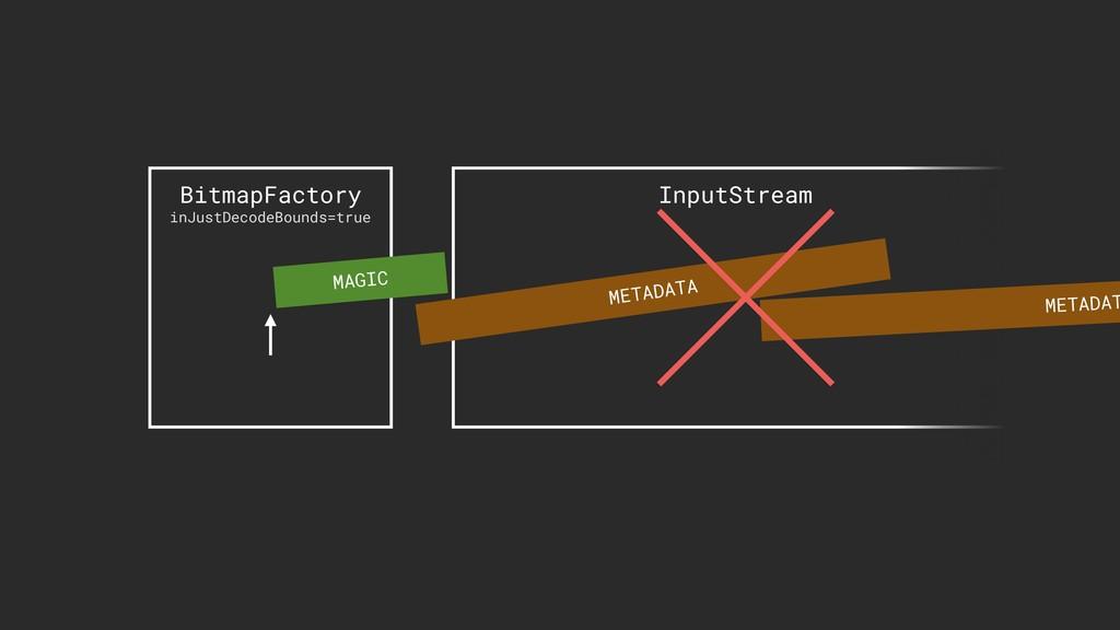 InputStream BitmapFactory inJustDecodeBounds=tr...