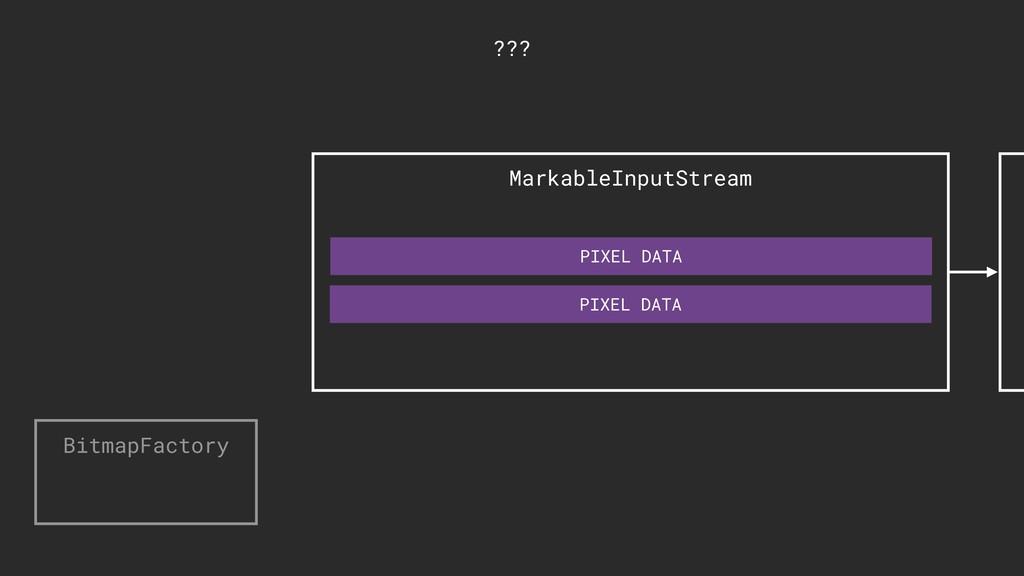 MarkableInputStream BitmapFactory inJustDecodeB...