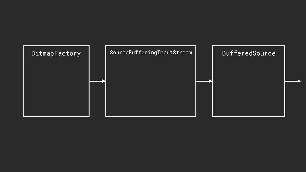 BitmapFactory BufferedSource SourceBufferingInp...