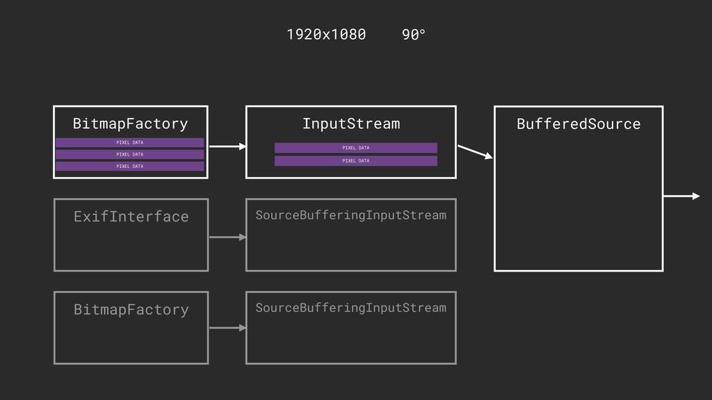 BitmapFactory InputStream BufferedSource 5PIXEL...