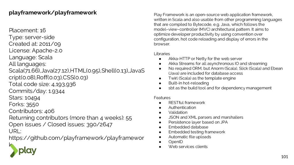 101 playframework/playframework Placement: 16 T...