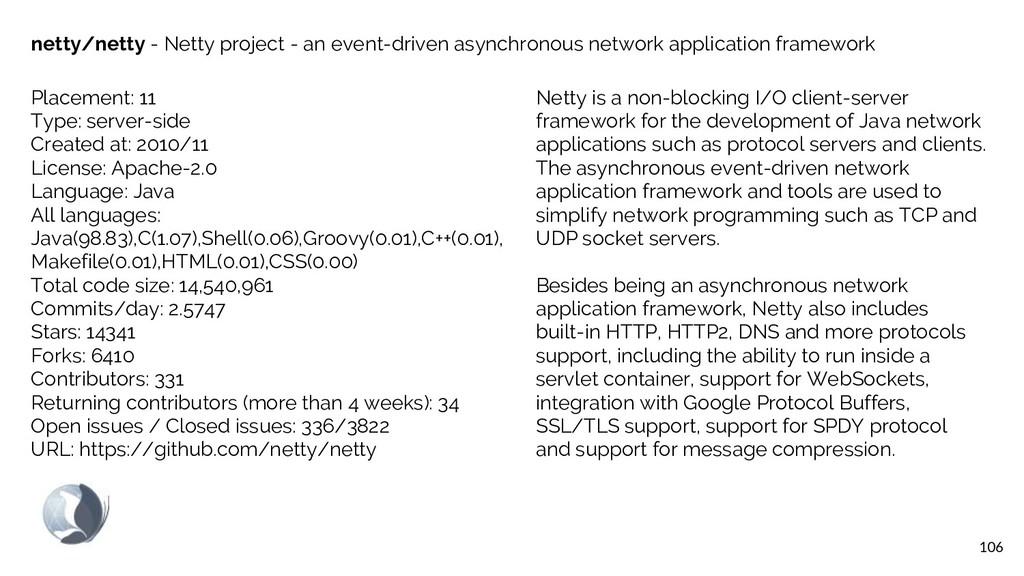 106 netty/netty - Netty project - an event-driv...