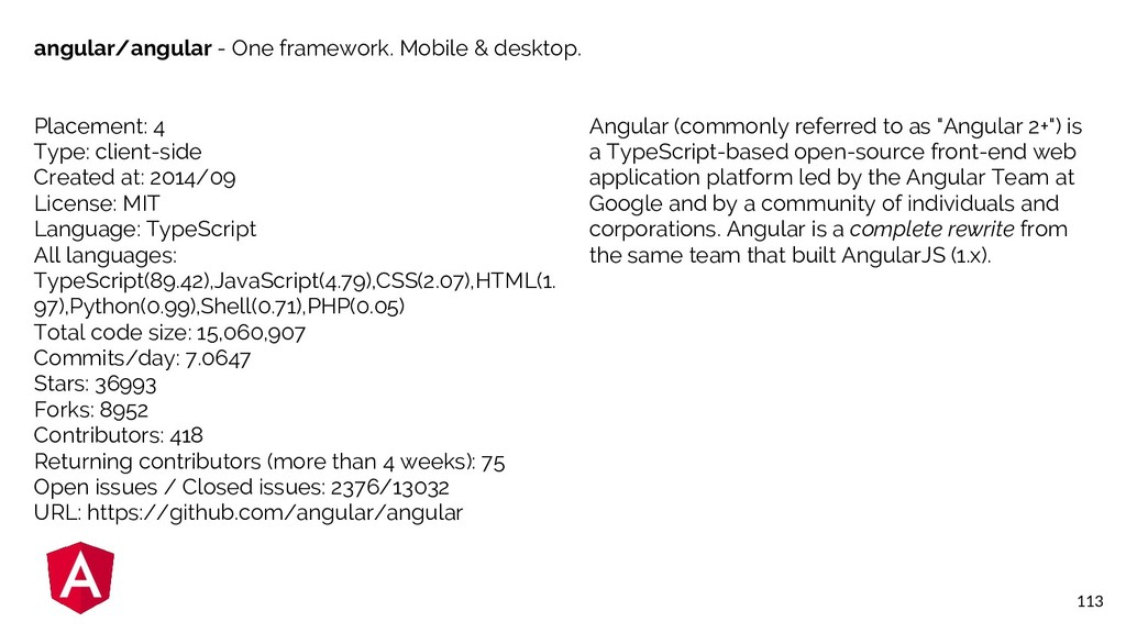 113 angular/angular - One framework. Mobile & d...