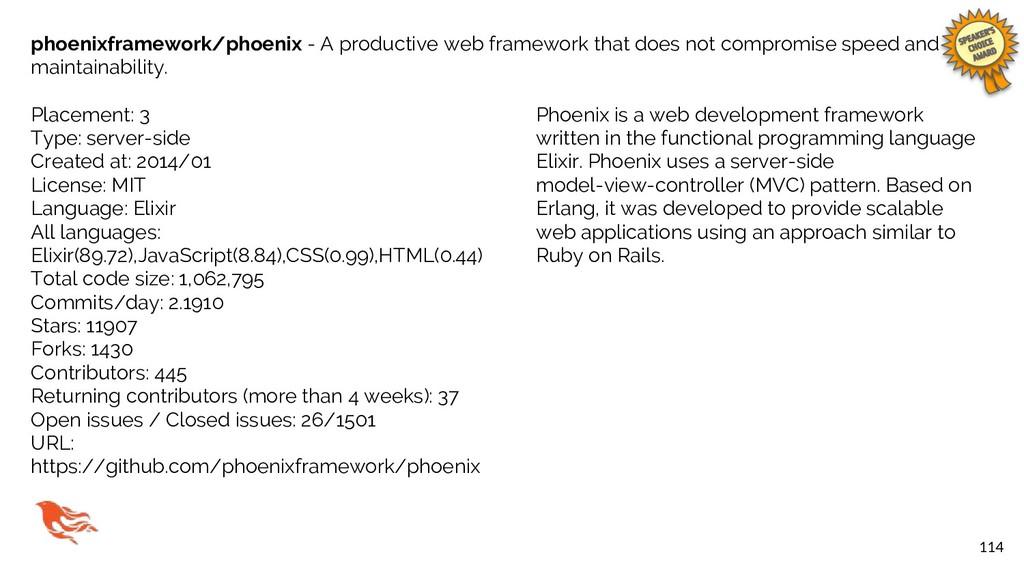 114 phoenixframework/phoenix - A productive web...