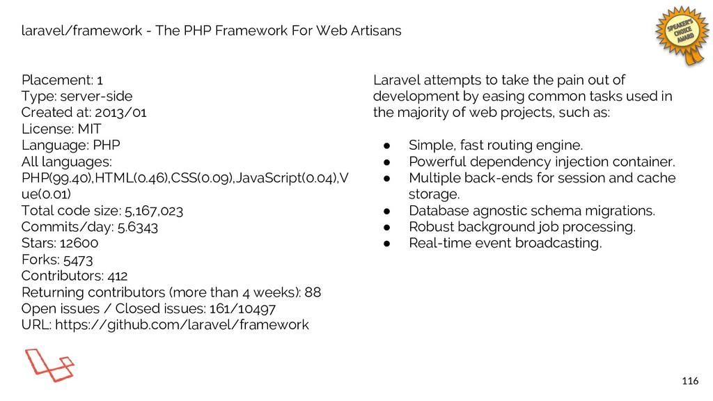 116 laravel/framework - The PHP Framework For W...