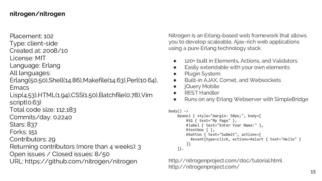 15 nitrogen/nitrogen Placement: 102 Type: clien...