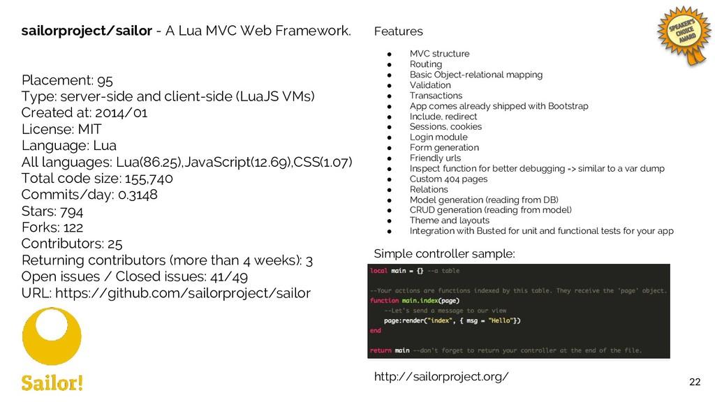 22 sailorproject/sailor - A Lua MVC Web Framewo...