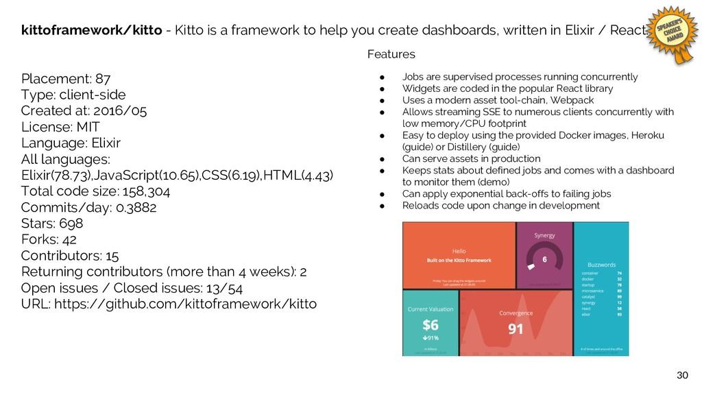 30 kittoframework/kitto - Kitto is a framework ...