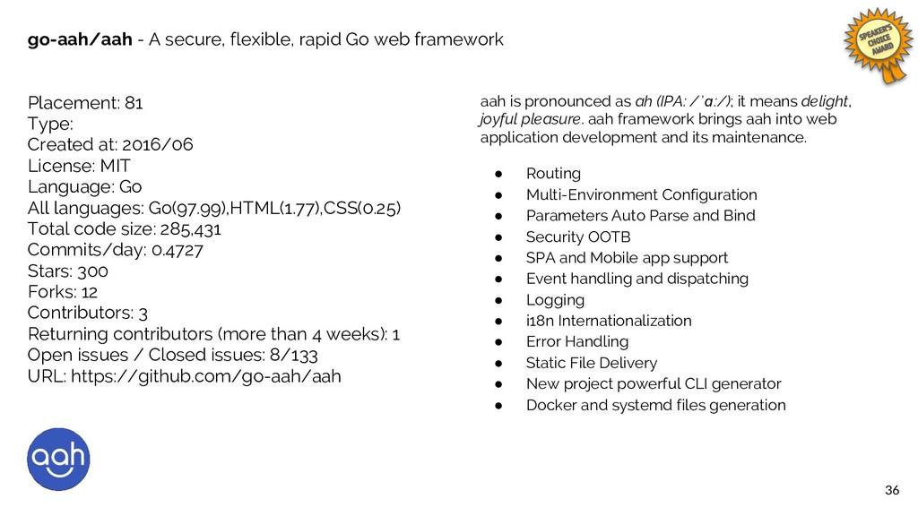 36 go-aah/aah - A secure, flexible, rapid Go we...