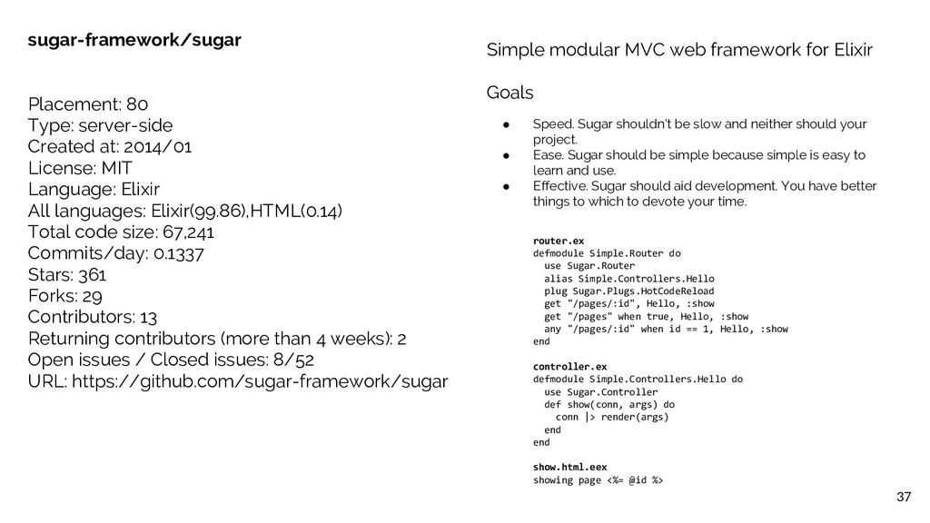 37 sugar-framework/sugar Placement: 80 Type: se...