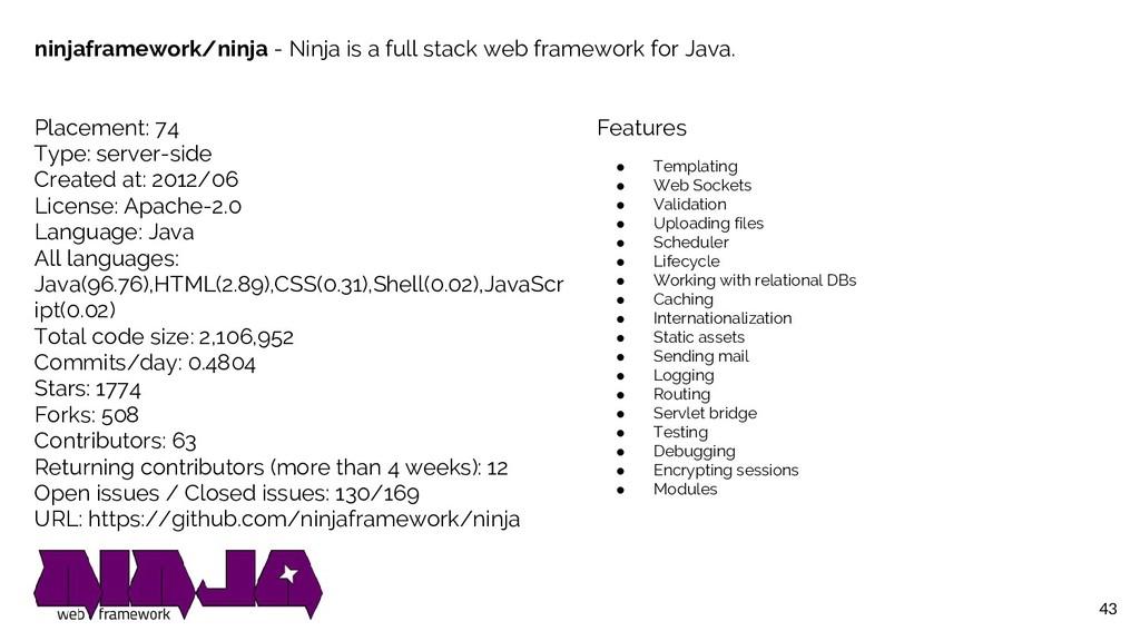 43 ninjaframework/ninja - Ninja is a full stack...