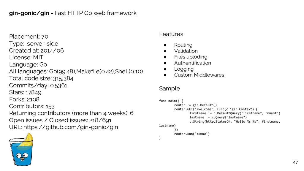 47 gin-gonic/gin - Fast HTTP Go web framework P...