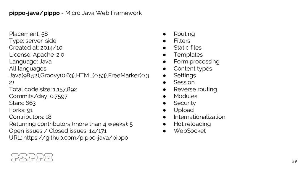59 pippo-java/pippo - Micro Java Web Framework ...