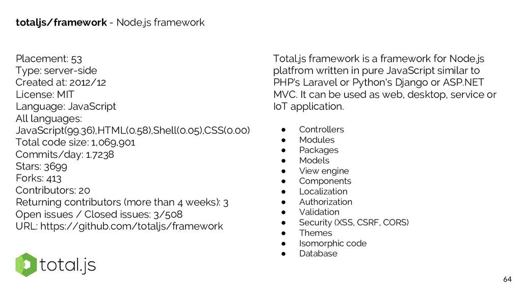 64 totaljs/framework - Node.js framework Placem...