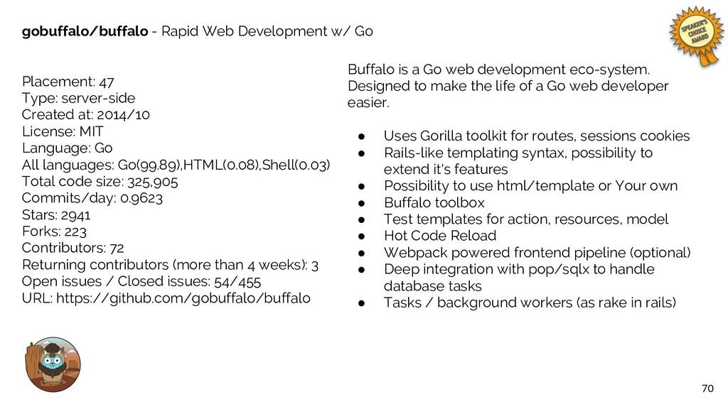 70 gobuffalo/buffalo - Rapid Web Development w/...