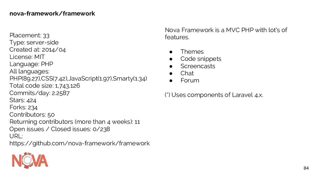84 nova-framework/framework Placement: 33 Type:...