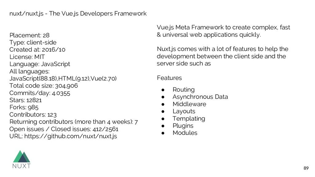 89 nuxt/nuxt.js - The Vue.js Developers Framewo...