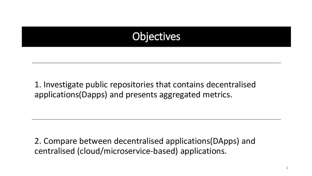 Objectives 1. Investigate public repositories t...