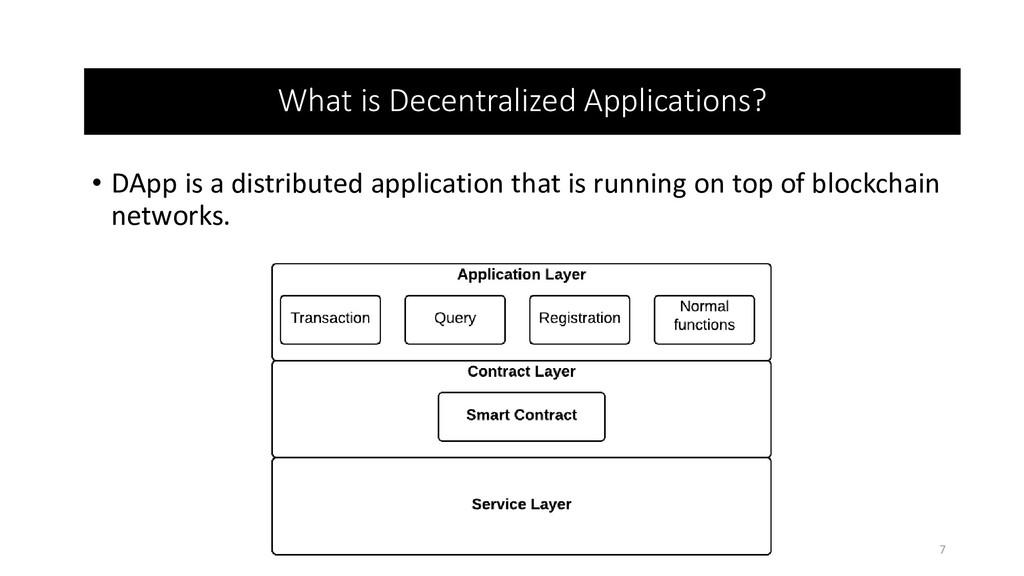 What is Decentralized Applications? • DApp is a...
