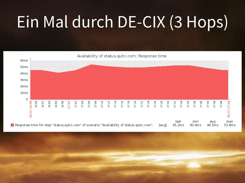 Ein Mal durch DE-CIX (3 Hops)