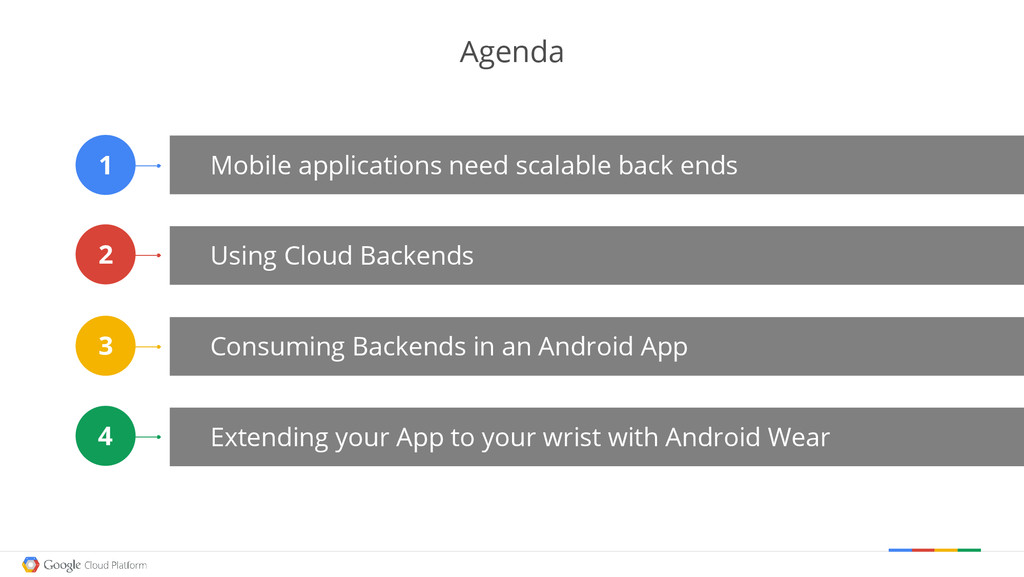 Agenda Mobile applications need scalable back e...