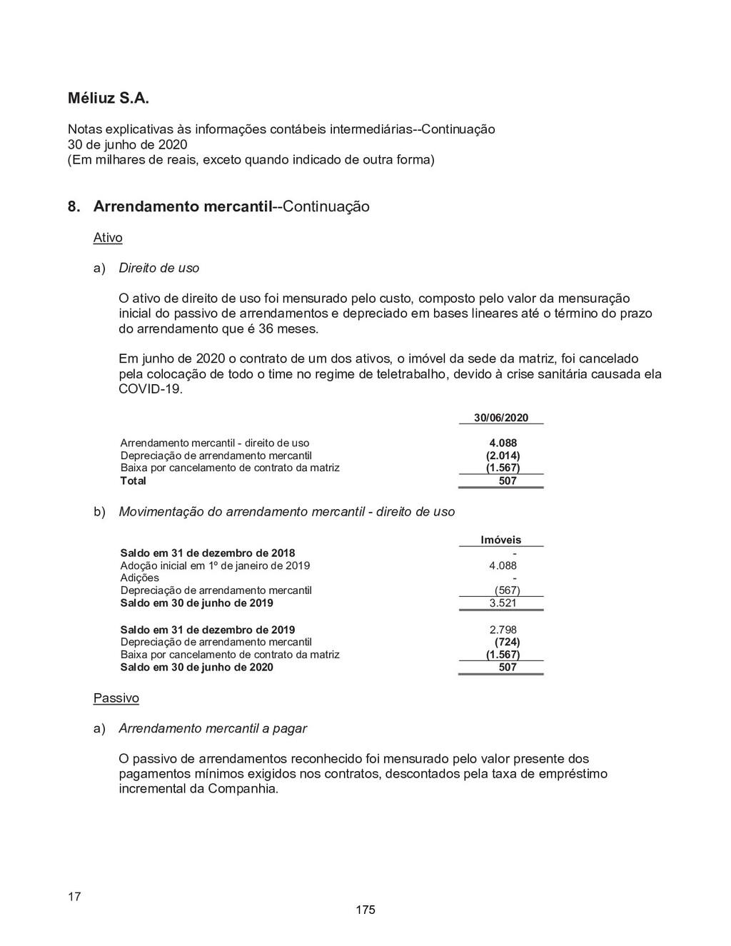 Méliuz S.A. Notas explicativas às informações c...